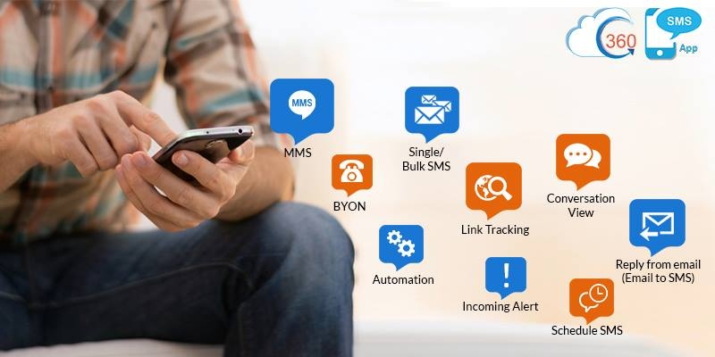 sms functionality in Salesforce