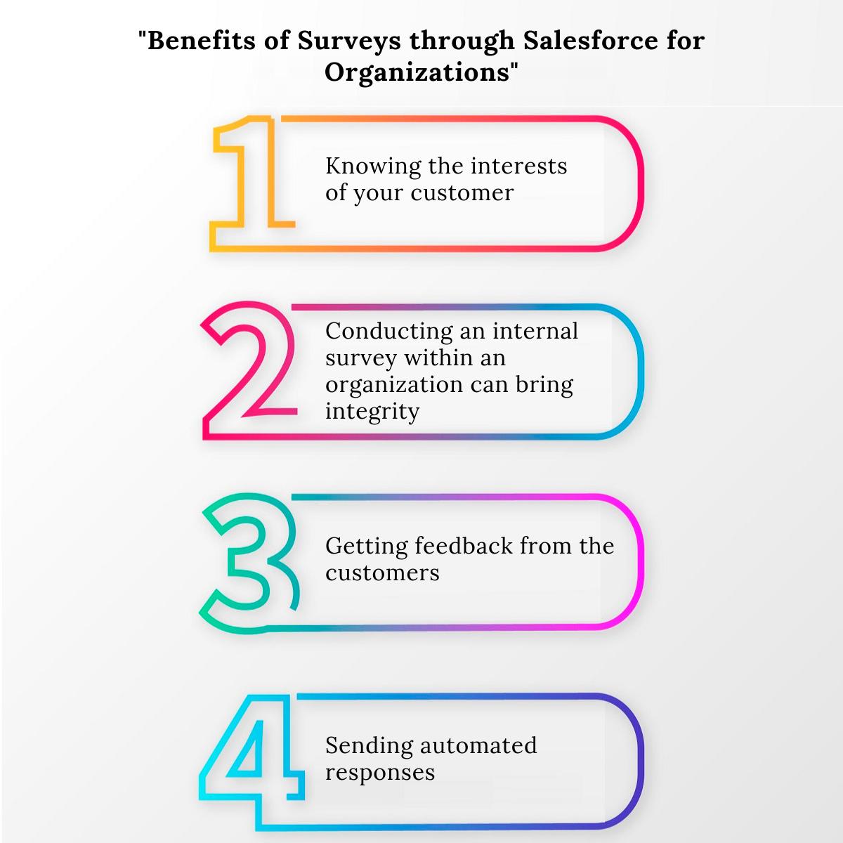Surveys through Salesforce