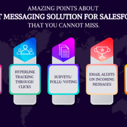 Amazing Points about Text Messaging Solution for Salesforce That You Cannot Miss