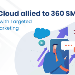 Marketing cloud & 360 SMS